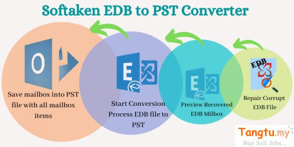 Softaken EDB to PST Converter Application Choa Chu Kang Singapore | Tangtu.my